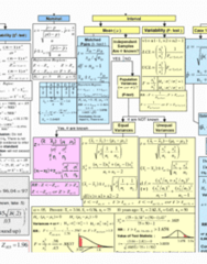 formula-sheet