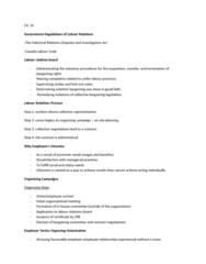 HRM 2600 Lecture Notes - Job Security, Canadian Labour Congress, Canada Labour Code