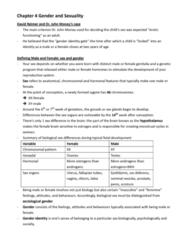 SOC101Y1 Study Guide - Midterm Guide: Bulimia Nervosa, David Buss, Organizational Culture