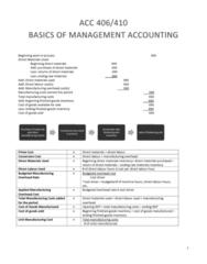 acc-406-basics-formulas-pdf