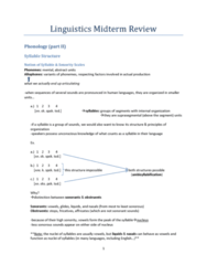 Linguistics Midterm Review.docx