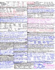 mgtc09-final-exam-crib-sheet