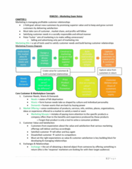 rsm250-final-exam-notes