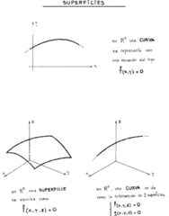 Algebra I - Superficies I.pdf