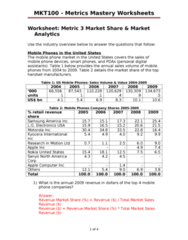 MKT 100 Lecture Notes - Kyocera Communications, Herfindahl Index, Upselling
