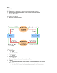 ECON102 Lecture Notes - Gdp Deflator, Financial System