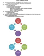 AYB321 Lecture Notes - Espn Bottomline, Customer Satisfaction, Customer Retention