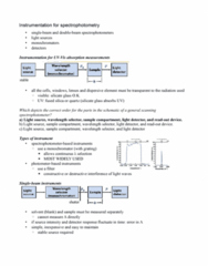 ENCH 213 Lecture Notes - Diffraction Grating, Spectrophotometry, Fused Quartz