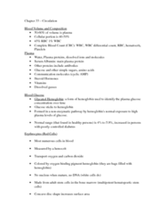 BIOL 1001 Study Guide - Antibody, Hydrogen Peroxide, Phenolphthalein