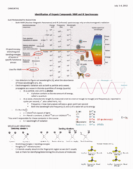 NMR and IR.pdf
