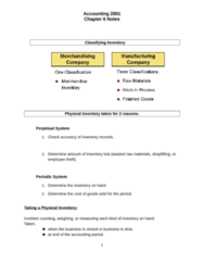 ACCT 2000 Study Guide - Shoplifting, Finished Good, Walmart