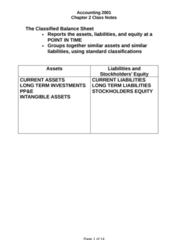 ACCT 2000 Study Guide - Current Liability, Common Stock, Target Corporation