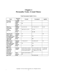 PSYB30H3 Chapter Notes - Chapter Quiz: Kurt Lewin, Trait Theory, Sensation Seeking