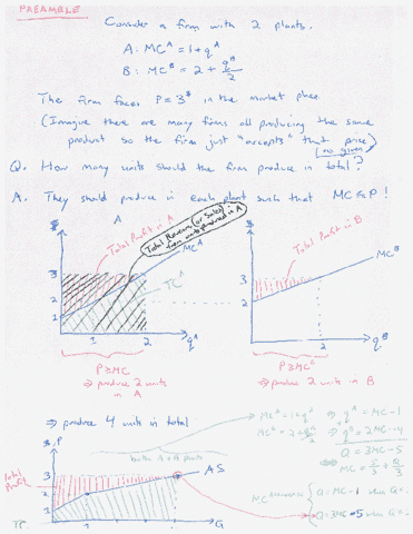 ecn-511-quiz-ch-3-notes-on-equimarginal-principle