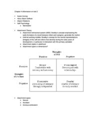 PSYC 2240 Study Guide - Midterm Guide: Karen Horney, Narcissism, Self Psychology