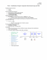 CHM247H1 Lecture Notes - Lecture 1: Vanillin, Capsaicin, Chemical Shift