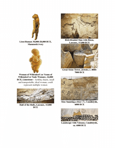 visual-arts-history-1040-midterm-vah-1041-test-one-review-sheet-with-pictures-docx