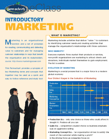 introductory-marketing-reference-guides