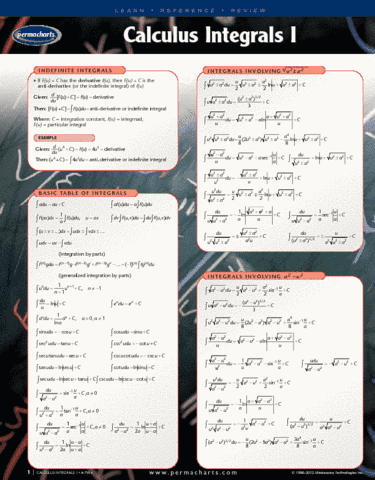 calculus-integrals-i-reference-guides