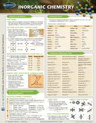 Inorganic Chemistry - Reference Guides