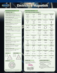 Electricity & Magnetism - Reference Guides
