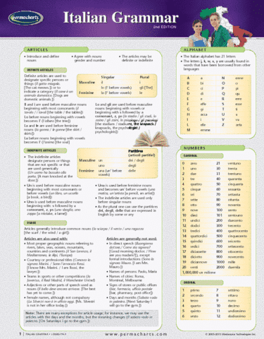 italian-grammar-reference-guides