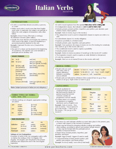 italian-verbs-reference-guides
