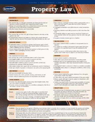 property-law-reference-guides