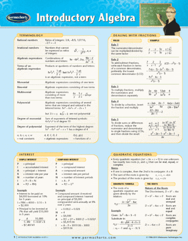 introductory-algebra-reference-guides