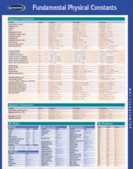 Permachart - Marketing Reference Guide: Luminous Flux, Magnetic Flux, Magnetic Flux Quantum