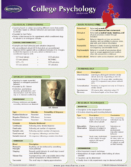 Permachart - Marketing Reference Guide: Operant Conditioning Chamber, Sigmund Freud, Classical Conditioning
