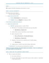 Corporate Law Notes – Transacting by Companies
