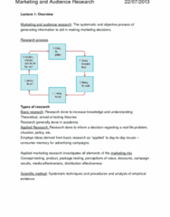 Marketing and Audience Research
