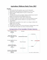 AGR2350 Midterm: Agriculture Midterm Study Notes 2015