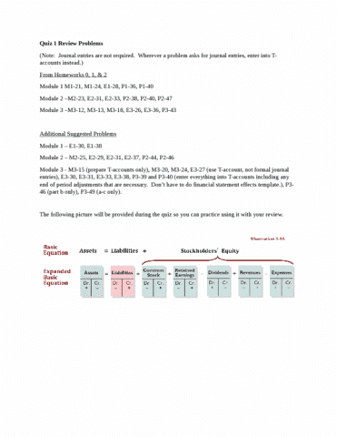 mba-702-quiz-quiz-1-review-problems