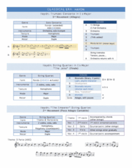 MUS 1301 Lecture Notes - Lecture 4: Chromatic Scale, Fugue, Recitative