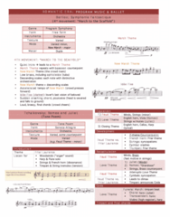MUS 1301 Lecture Notes - Lecture 10: Pentatonic Scale, Celesta, Maurice Ravel