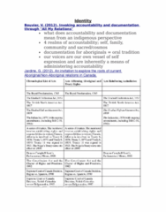 EDU211 Study Guide - Final Guide: Acculturation, Cultural Identity, Gradual Civilization Act
