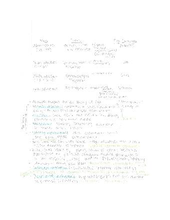 psyc-2240-lecture-7-ch-6-psyc-2240-notes