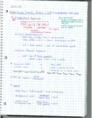 ECON 105 Midterm: Ch 6-11 + CH 13 Key Points