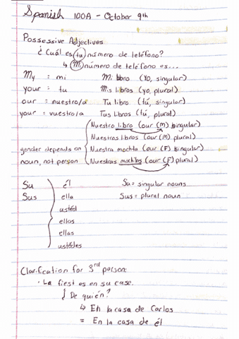 span100a-lecture-5-possessive-adjectives