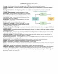 MGMT 4000 Study Guide - Midterm Guide: Lemonade, Granola, Iced Tea