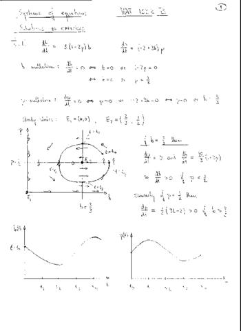 bio2533-final-mat1332solutionsphaseplane