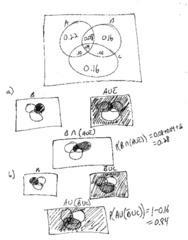 STAT3100 Final: 3100_F14_sample_final_answers_Q1venn