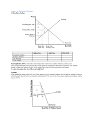 ECON 111 Lecture Notes - Lecture 8: Deadweight Loss, Market Distortion, Economic Surplus