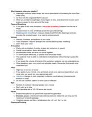 COM 201 Lecture Notes - Lecture 2: Connotation, Denotation, Diaphragmatic Breathing