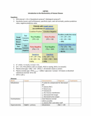 LMP301H1 Lecture Notes - Lecture 1: Ammonia, Iron Poisoning, Impaired Glucose Tolerance