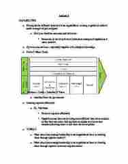 MGMT 4000 Lecture Notes - Lecture 3: Dynamic Capabilities, Walmart