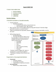 MGT 315 Study Guide - Final Guide: Malcolm Forbes, Centrality, Transformational Leadership