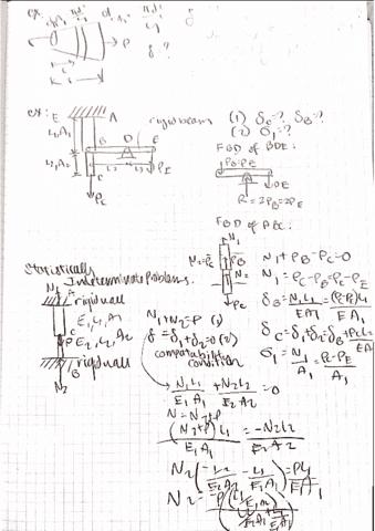 coe-3001-lecture-3-coe3001-3-statisticallyindeterminateproblems